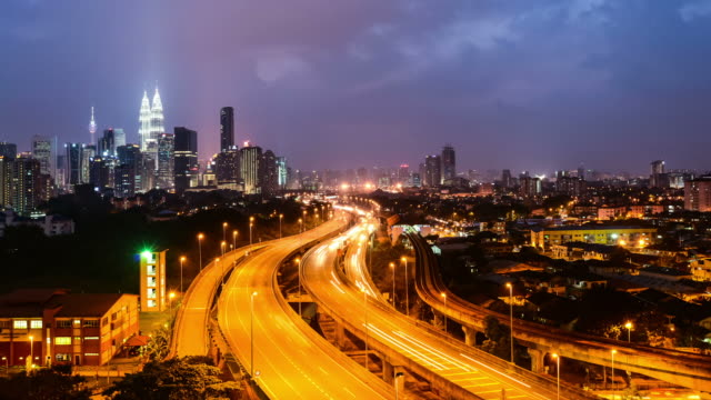 kuala lumper with sunset video