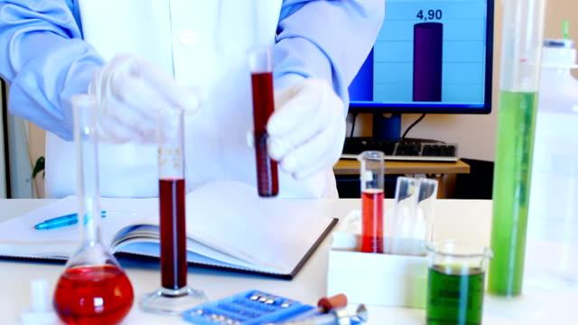 Laboratory research video