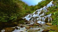 Landscape photo, Huay Mae Kamin Waterfall, video