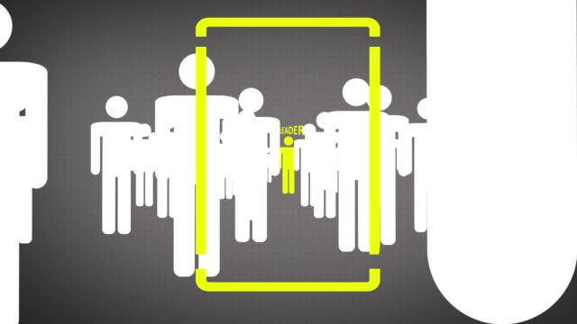 Leader yellow video