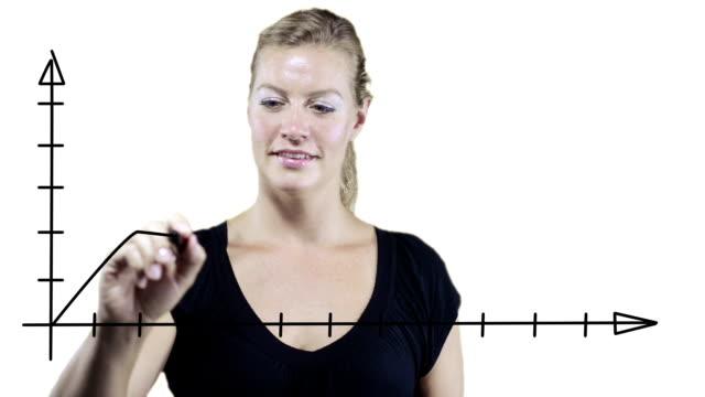 Line Graph HD Video video