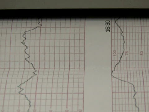 Line Graph Printing 2 video