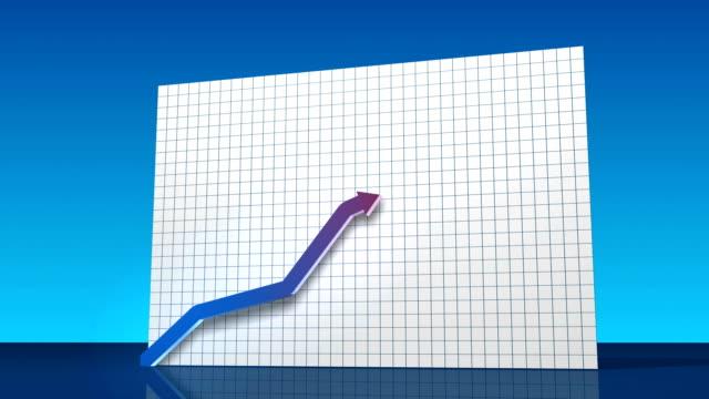 Line Graph video