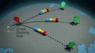 load consolidation strategies - hub and spoke cross-docking video