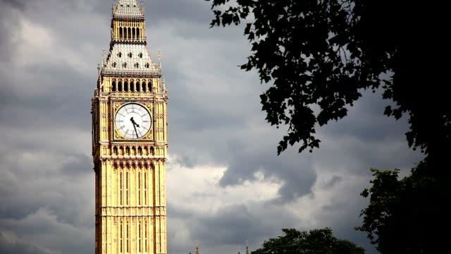 London city sights video
