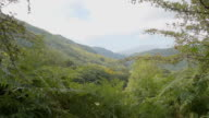 Looking Over The Snowdonia Welsh Countryside video