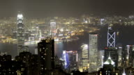 Magnificent high rise buildings in Hong Kong video