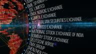 Major Stock Exchanges video