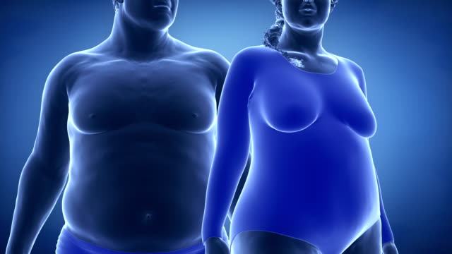 Male and female obesity concept video
