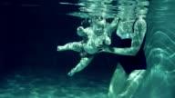 Mammalian Diving Reflex video