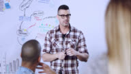Man discussing the workflow on whiteboard with his startup team video