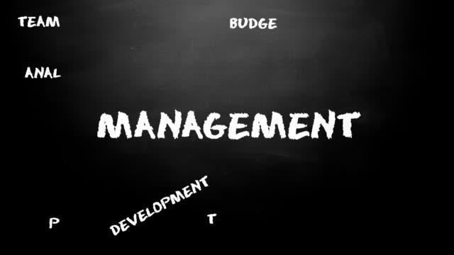 Management chalk board loop animation. video