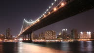 Manhattan Bridge Time Lapse video