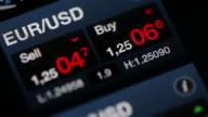 Market Analyze on lcd screen. video
