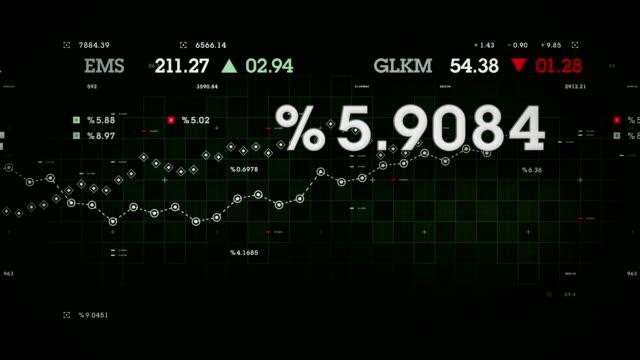 Market Data Green video