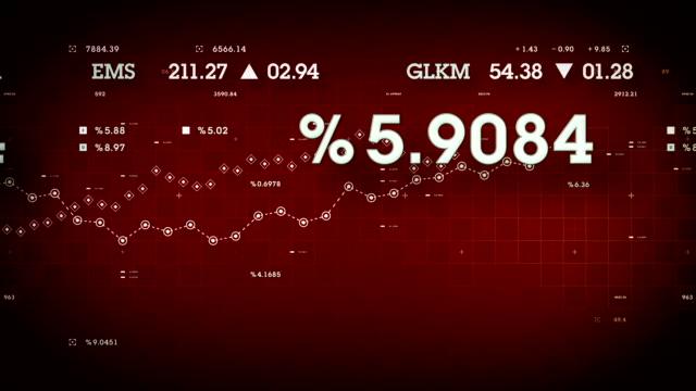 Market Data Red video