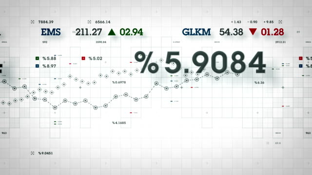 Market Data White video