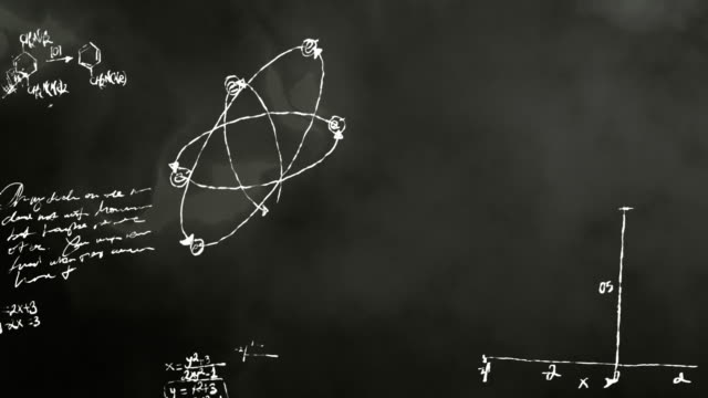 Math and Science Blackboard Scribbling HD, SD video