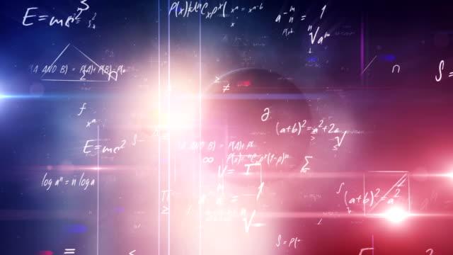 Mathematical formulas (Universe) video