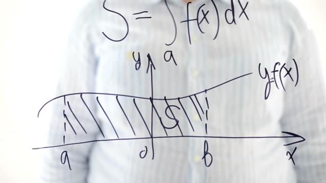 Mathematician. Geometrical entity of integral. video