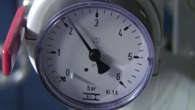 Measure instrument video