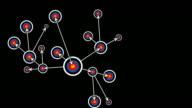 Meeting targets. video