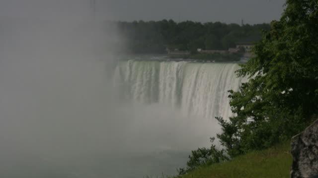 Mighty Niagara video