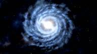 Milky way - Galaxy Space video