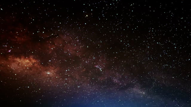 Milky Way ,Time lapse video