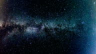 Milky Way, time-lapse video