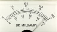 DC Milliamps analogue power supply video