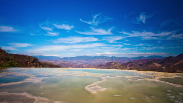 TIME LAPSE: Mineral Spring Mexico video