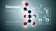 Molecule of Glucose video