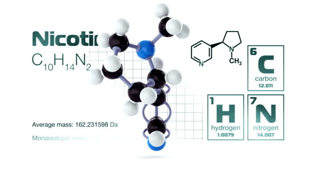 Molecule of Nicotine video