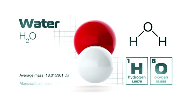 Molecule of Water video