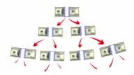 money pyramid video