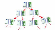 money pyramid (Euro version) video
