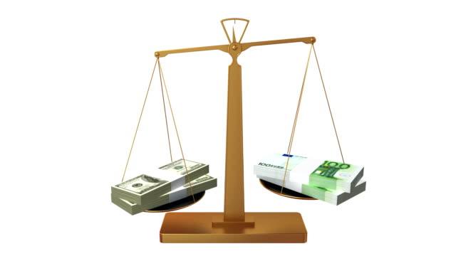 Money scales, euro wins video