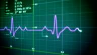 EKG monitor loop video