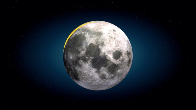Moon Cutaway - Cheese video