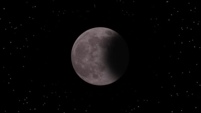 Moon Eclipse video