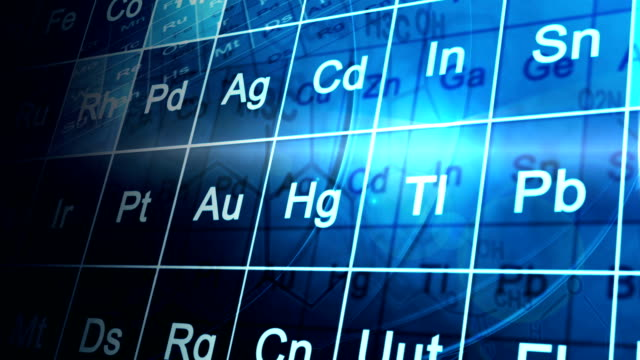 CG motion graphic animation motion over periodic table video