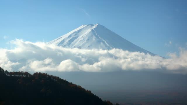 Mount Fuji Close Up video