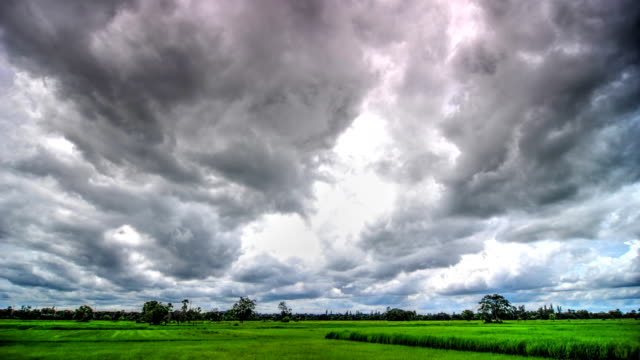 Moving clouds Timelapse(HDR) video