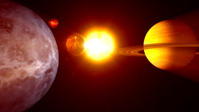 Multiple animation of solar system video