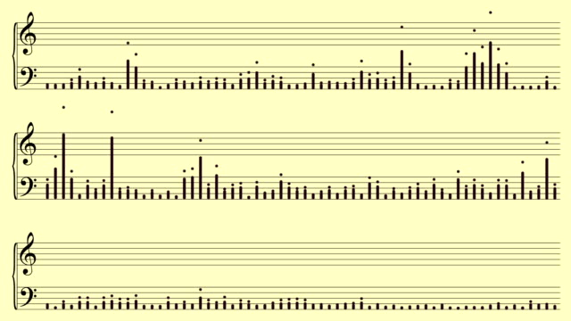 Music Sheet With Audio Spectrum video