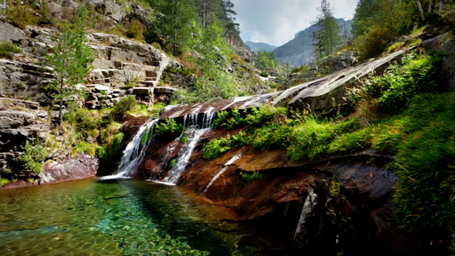 Natural Pool in Mountains video