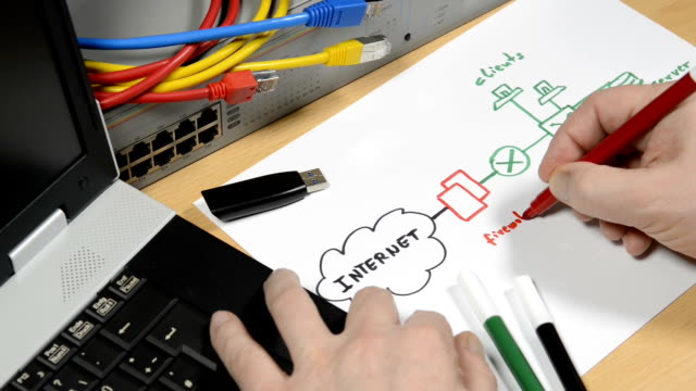 network engineer drawing a network plan video