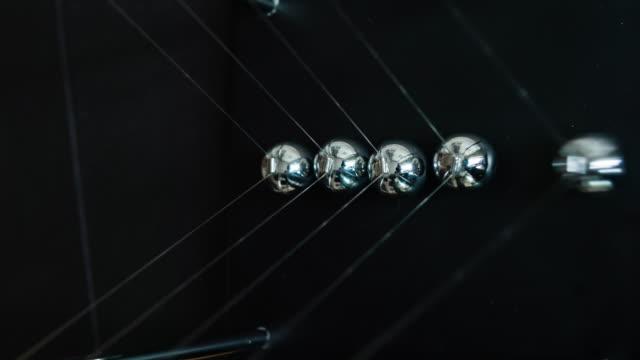 Newton's Cradle Slow Motion video