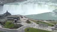 Niagara Falls Time Lapse Aerial video
